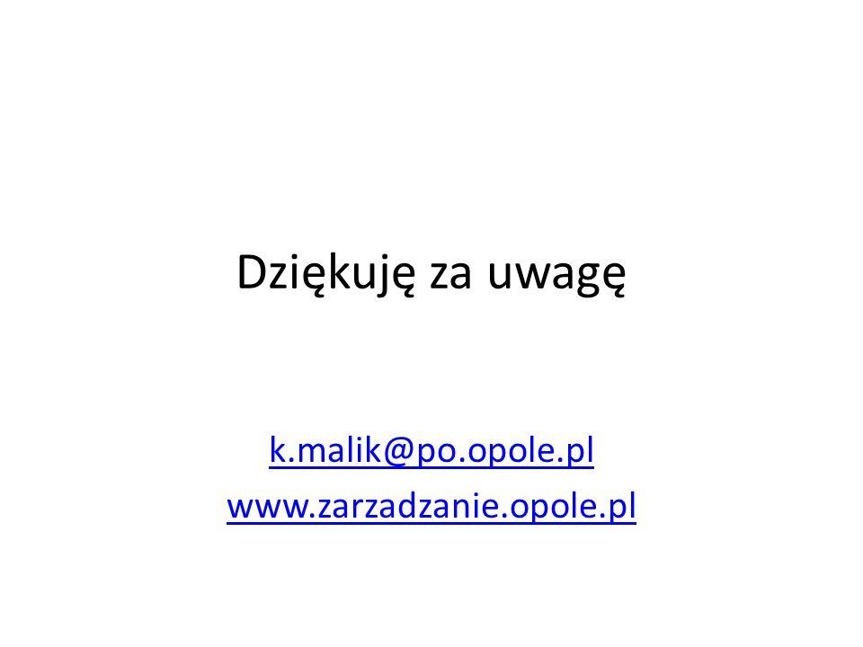Dziękuję za uwagę k.malik@po.opole.pl www.zarzadzanie.opole.pl