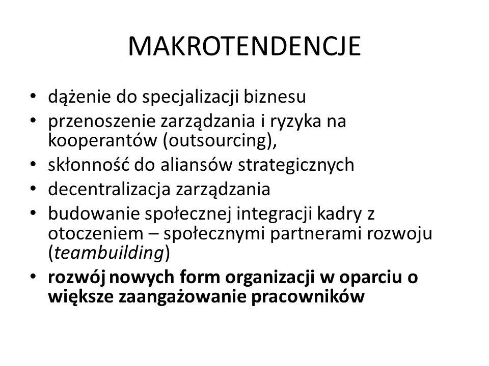 MAKROTENDENCJE dążenie do specjalizacji biznesu przenoszenie zarządzania i ryzyka na kooperantów (outsourcing), skłonność do aliansów strategicznych d