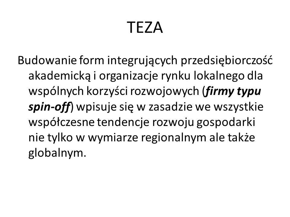 TEZA Budowanie form integrujących przedsiębiorczość akademicką i organizacje rynku lokalnego dla wspólnych korzyści rozwojowych (firmy typu spin-off)