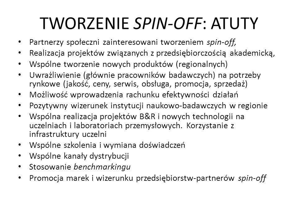 TWORZENIE SPIN-OFF: ATUTY Partnerzy społeczni zainteresowani tworzeniem spin-off, Realizacja projektów związanych z przedsiębiorczością akademicką, Ws