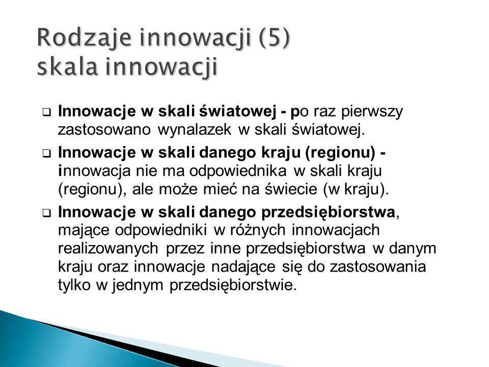 Innowacje w skali światowej - po raz pierwszy zastosowano wynalazek w skali światowej. Innowacje w skali danego kraju (regionu) - innowacja nie ma odp
