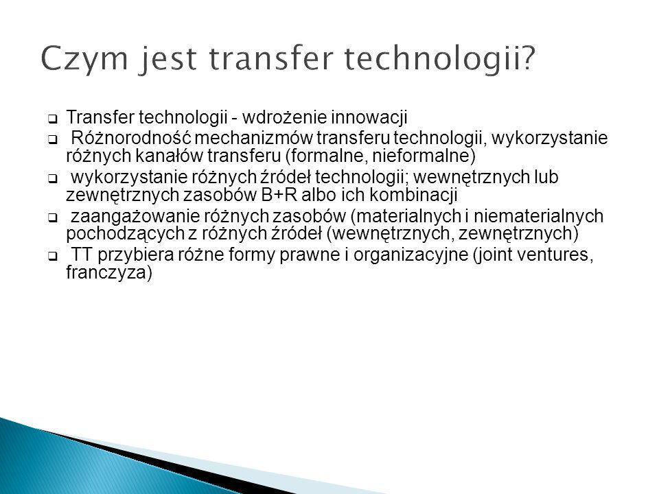 Transfer technologii - wdrożenie innowacji Różnorodność mechanizmów transferu technologii, wykorzystanie różnych kanałów transferu (formalne, nieforma
