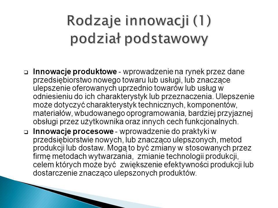 Innowacje produktowe - wprowadzenie na rynek przez dane przedsiębiorstwo nowego towaru lub usługi, lub znaczące ulepszenie oferowanych uprzednio towar