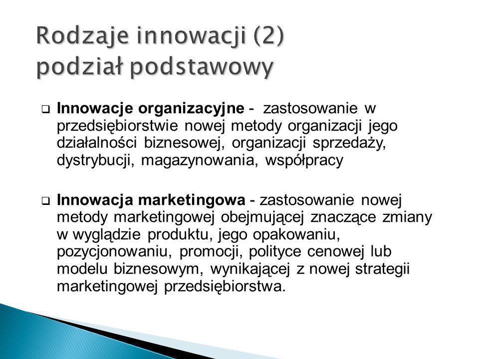 Innowacje organizacyjne - zastosowanie w przedsiębiorstwie nowej metody organizacji jego działalności biznesowej, organizacji sprzedaży, dystrybucji,