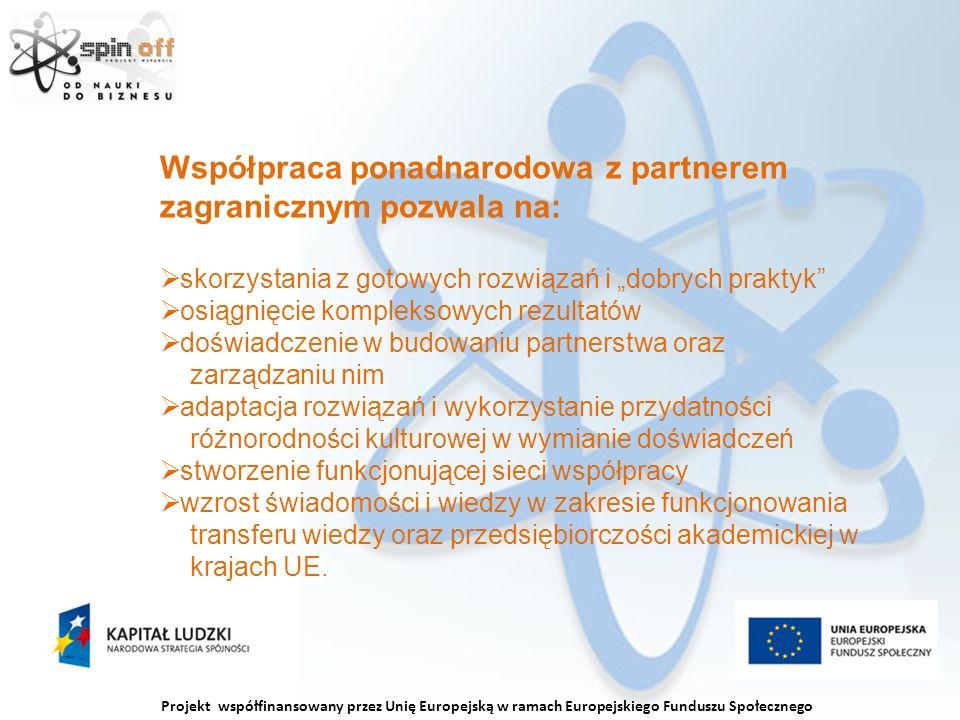Projekt współfinansowany przez Unię Europejską w ramach Europejskiego Funduszu Społecznego Współpraca ponadnarodowa z partnerem zagranicznym pozwala na: skorzystania z gotowych rozwiązań i dobrych praktyk osiągnięcie kompleksowych rezultatów doświadczenie w budowaniu partnerstwa oraz zarządzaniu nim adaptacja rozwiązań i wykorzystanie przydatności różnorodności kulturowej w wymianie doświadczeń stworzenie funkcjonującej sieci współpracy wzrost świadomości i wiedzy w zakresie funkcjonowania transferu wiedzy oraz przedsiębiorczości akademickiej w krajach UE.