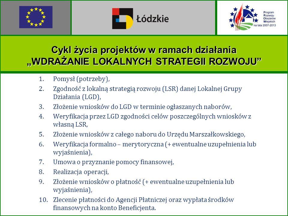 Cykl życia projektów w ramach działania WDRAŻANIE LOKALNYCH STRATEGII ROZWOJU 1.Pomysł (potrzeby), 2.Zgodność z lokalną strategią rozwoju (LSR) danej