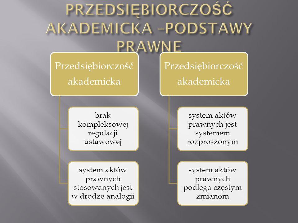Przedsiębiorczość akademicka brak kompleksowej regulacji ustawowej system aktów prawnych stosowanych jest w drodze analogii Przedsiębiorczość akademic