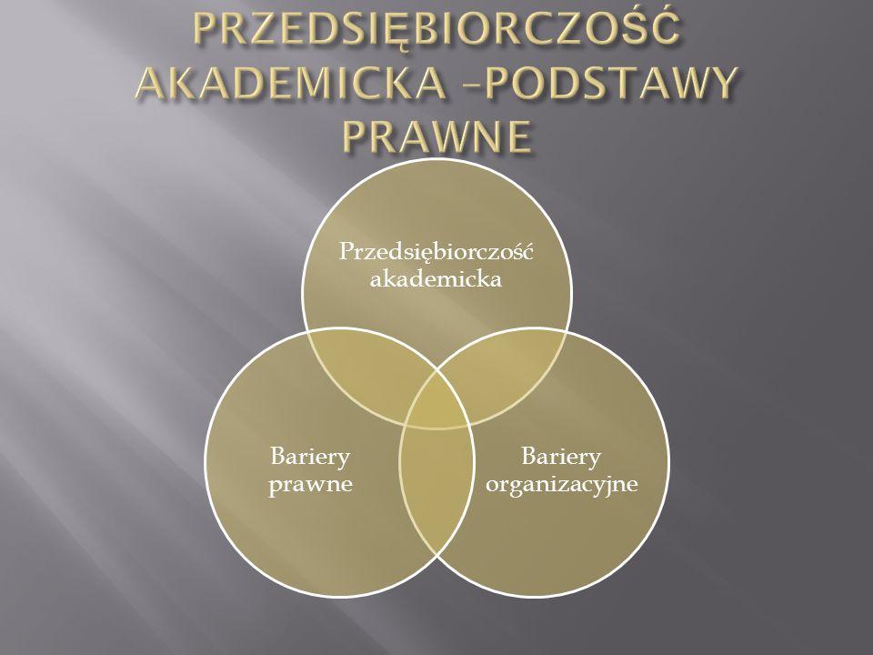 Przedsiębiorczość akademicka Bariery organizacyjne Bariery prawne