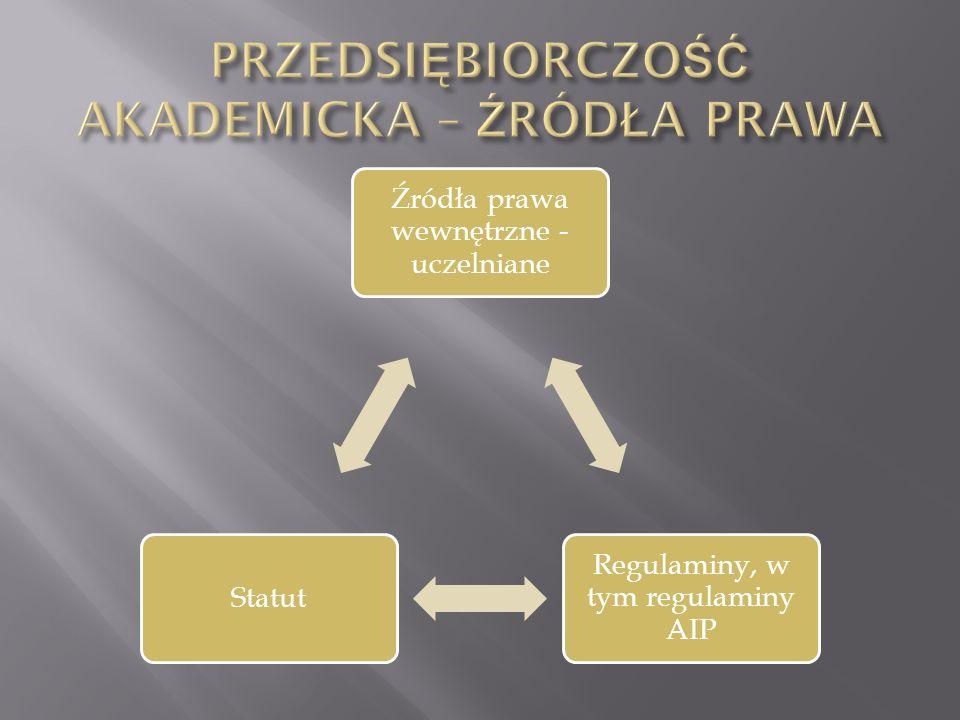 Źródła prawa wewnętrzne - uczelniane Regulaminy, w tym regulaminy AIP Statut