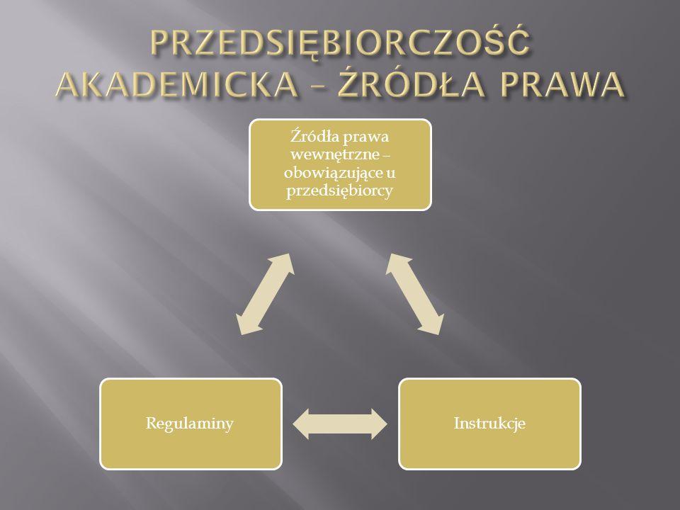Źródła prawa wewnętrzne – obowiązujące u przedsiębiorcy InstrukcjeRegulaminy