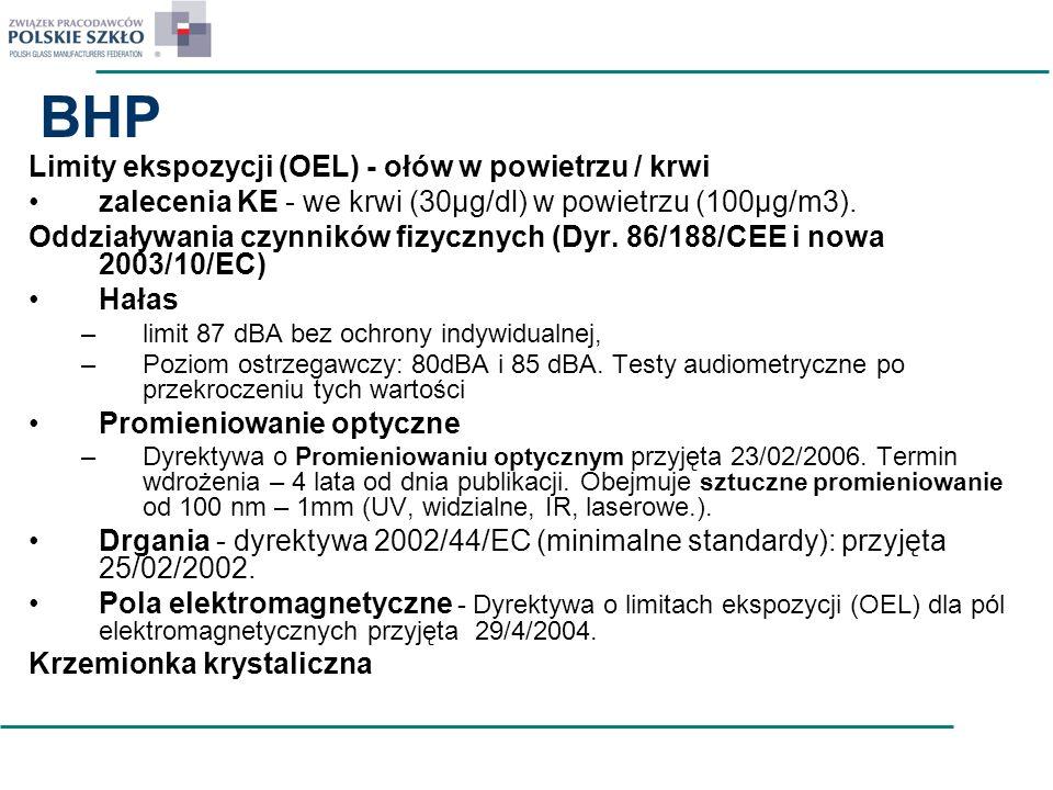 BHP Limity ekspozycji (OEL) - ołów w powietrzu / krwi zalecenia KE - we krwi (30µg/dl) w powietrzu (100µg/m3). Oddziaływania czynników fizycznych (Dyr