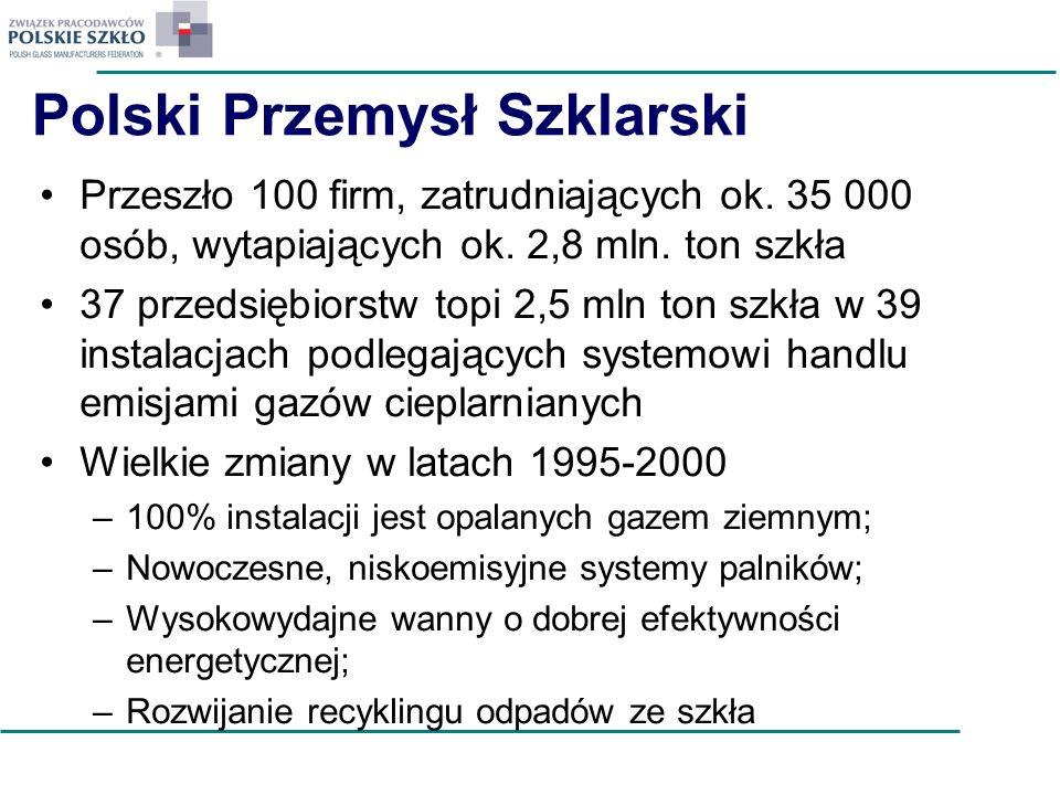 Polski Przemysł Szklarski Przeszło 100 firm, zatrudniających ok. 35 000 osób, wytapiających ok. 2,8 mln. ton szkła 37 przedsiębiorstw topi 2,5 mln ton