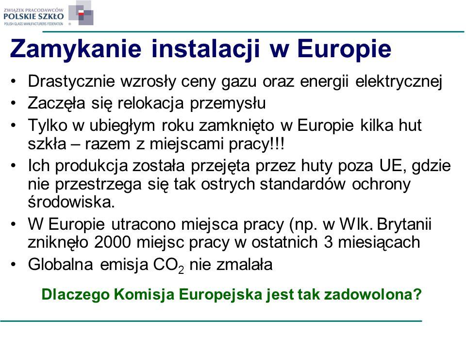 Zamykanie instalacji w Europie Drastycznie wzrosły ceny gazu oraz energii elektrycznej Zaczęła się relokacja przemysłu Tylko w ubiegłym roku zamknięto