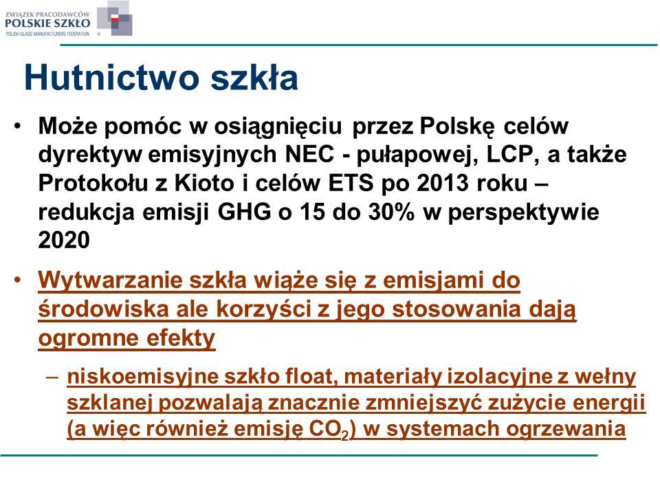 Hutnictwo szkła Może pomóc w osiągnięciu przez Polskę celów dyrektyw emisyjnych NEC - pułapowej, LCP, a także Protokołu z Kioto i celów ETS po 2013 ro