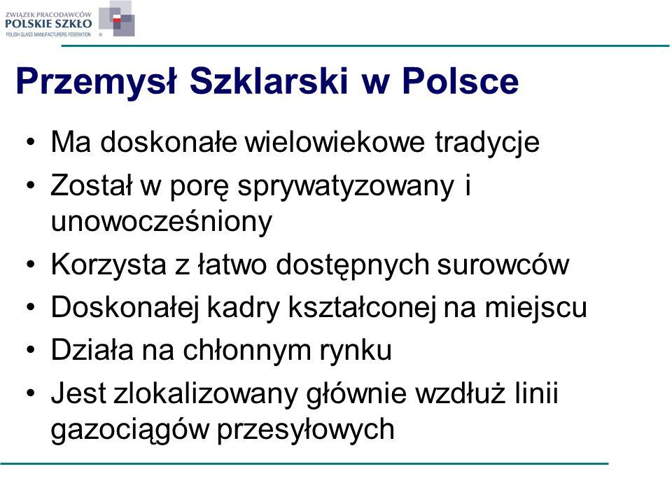Przemysł Szklarski w Polsce Ma doskonałe wielowiekowe tradycje Został w porę sprywatyzowany i unowocześniony Korzysta z łatwo dostępnych surowców Dosk