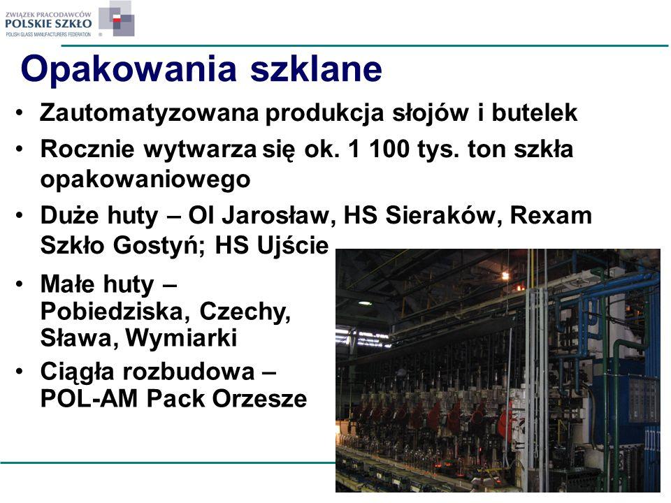 Opakowania szklane Zautomatyzowana produkcja słojów i butelek Rocznie wytwarza się ok. 1 100 tys. ton szkła opakowaniowego Duże huty – OI Jarosław, HS
