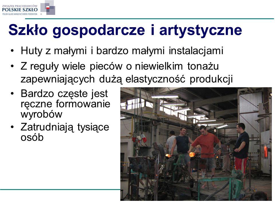 W Polsce też jest bardzo trudno 2005/2006 – ceny gazu wzrosły o 35% Doświadczamy ograniczeń i ryzyka dostaw –Czynniki pogodowe (mroźne zimy, huragany, upały latem); –Czynniki polityczne (złoża gazu i ropy nie leżą w Europie); –Sytuacja polityczna na Bliskim Wschodzie; –Niewielka, krajowa rezerwa gazu – ograniczenia z końca stycznia.