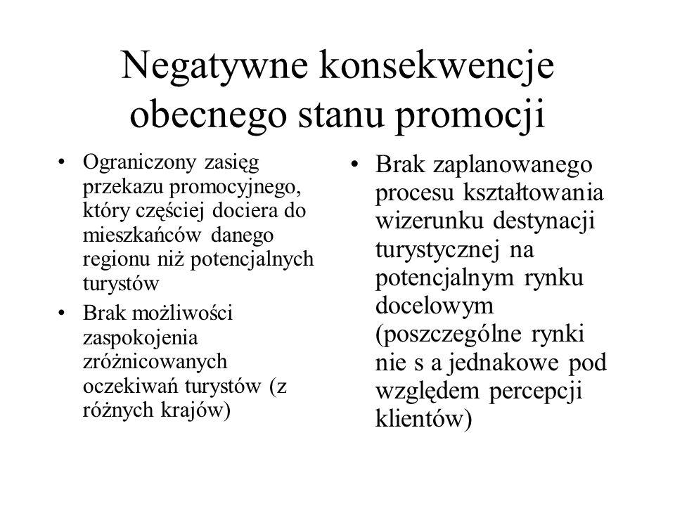 Negatywne konsekwencje obecnego stanu promocji Ograniczony zasięg przekazu promocyjnego, który częściej dociera do mieszkańców danego regionu niż pote