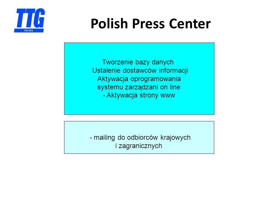 Polish Press Center Tworzenie bazy danych Ustalenie dostawców informacji Aktywacja oprogramowania systemu zarządzani on line - Aktywacja strony www - mailing do odbiorców krajowych i zagranicznych