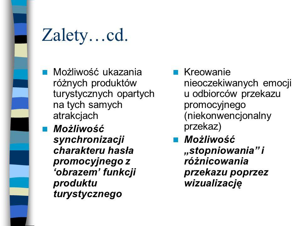 Zalety…cd. Możliwość ukazania różnych produktów turystycznych opartych na tych samych atrakcjach Możliwość synchronizacji charakteru hasła promocyjneg