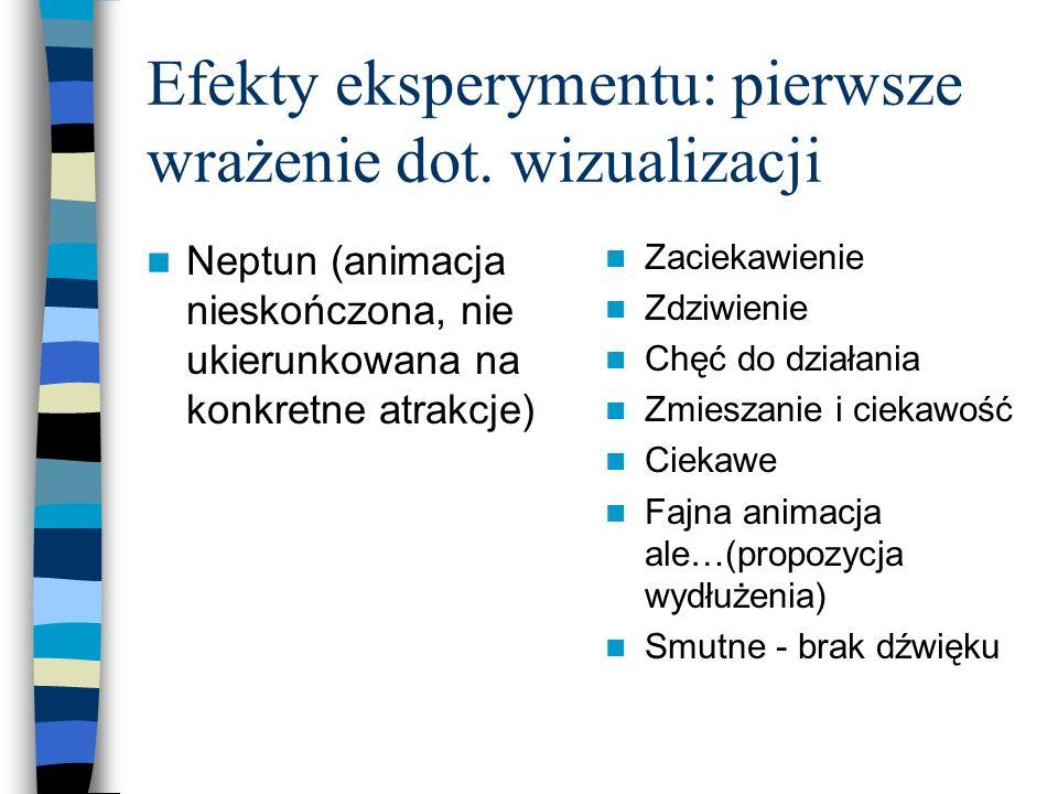Efekty eksperymentu: pierwsze wrażenie dot. wizualizacji Neptun (animacja nieskończona, nie ukierunkowana na konkretne atrakcje) Zaciekawienie Zdziwie