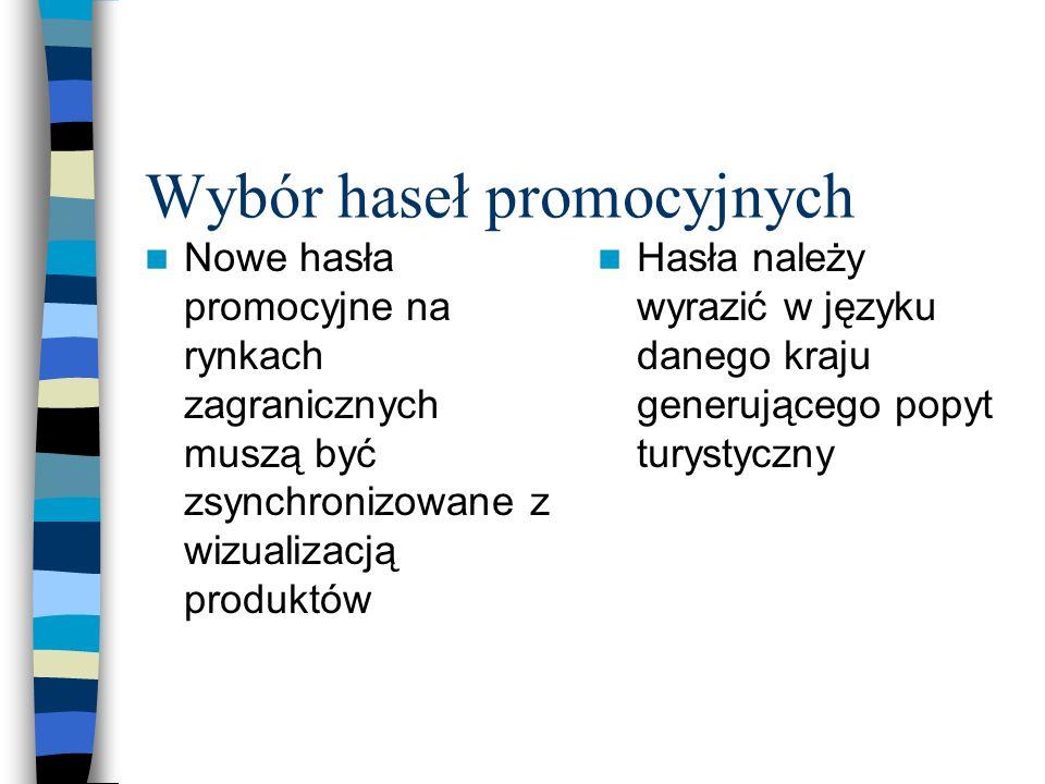 Wybór haseł promocyjnych Nowe hasła promocyjne na rynkach zagranicznych muszą być zsynchronizowane z wizualizacją produktów Hasła należy wyrazić w jęz