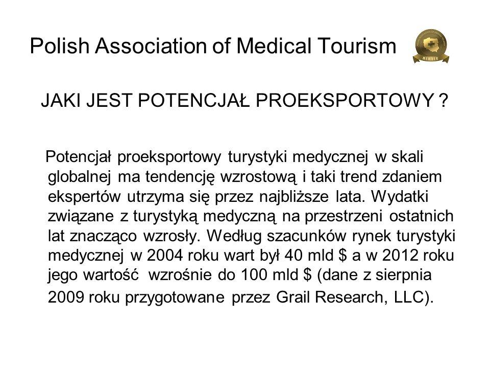 Polish Association of Medical Tourism JAKI JEST POTENCJAŁ PROEKSPORTOWY ? Potencjał proeksportowy turystyki medycznej w skali globalnej ma tendencję w
