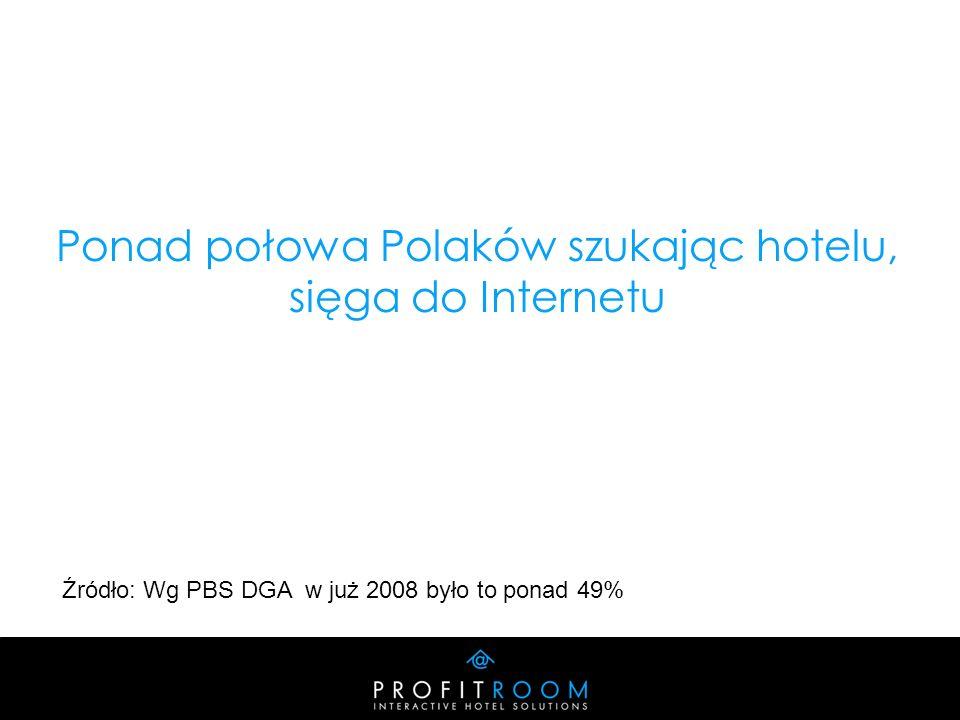 Ponad połowa Polaków szukając hotelu, sięga do Internetu Źródło: Wg PBS DGA w już 2008 było to ponad 49%
