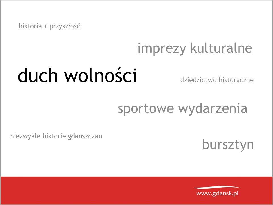 duch wolności historia + przyszłość bursztyn niezwykłe historie gdańszczan imprezy kulturalne sportowe wydarzenia dziedzictwo historyczne