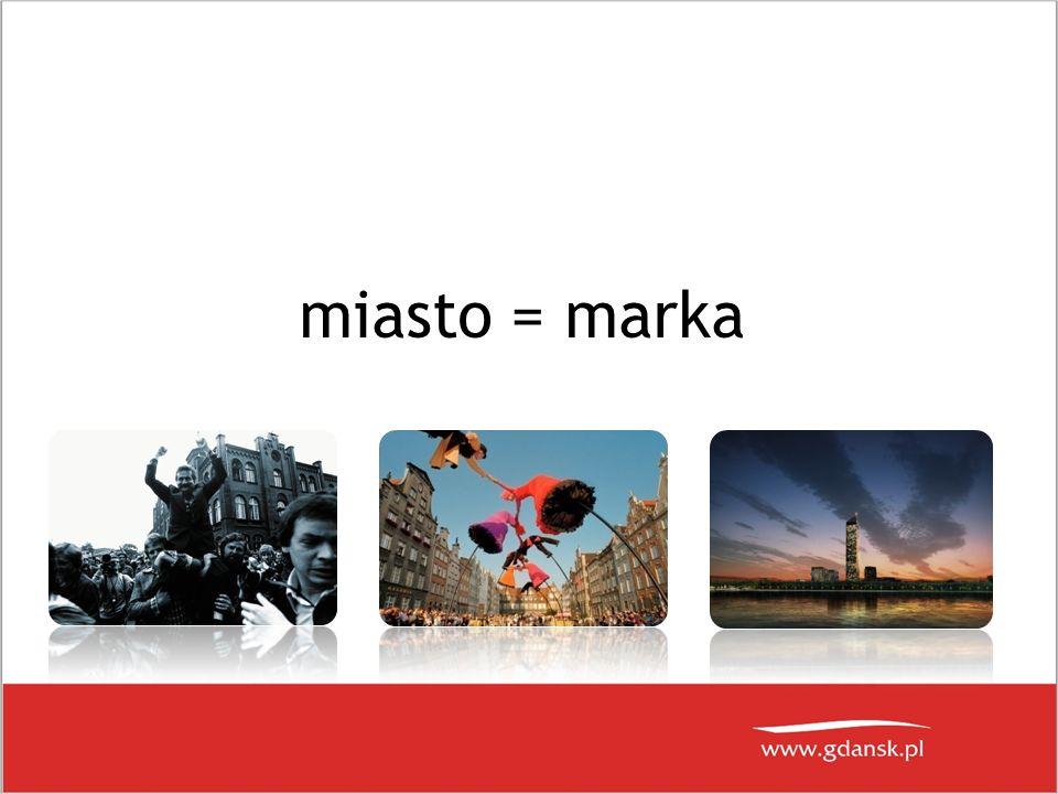 miasto = marka
