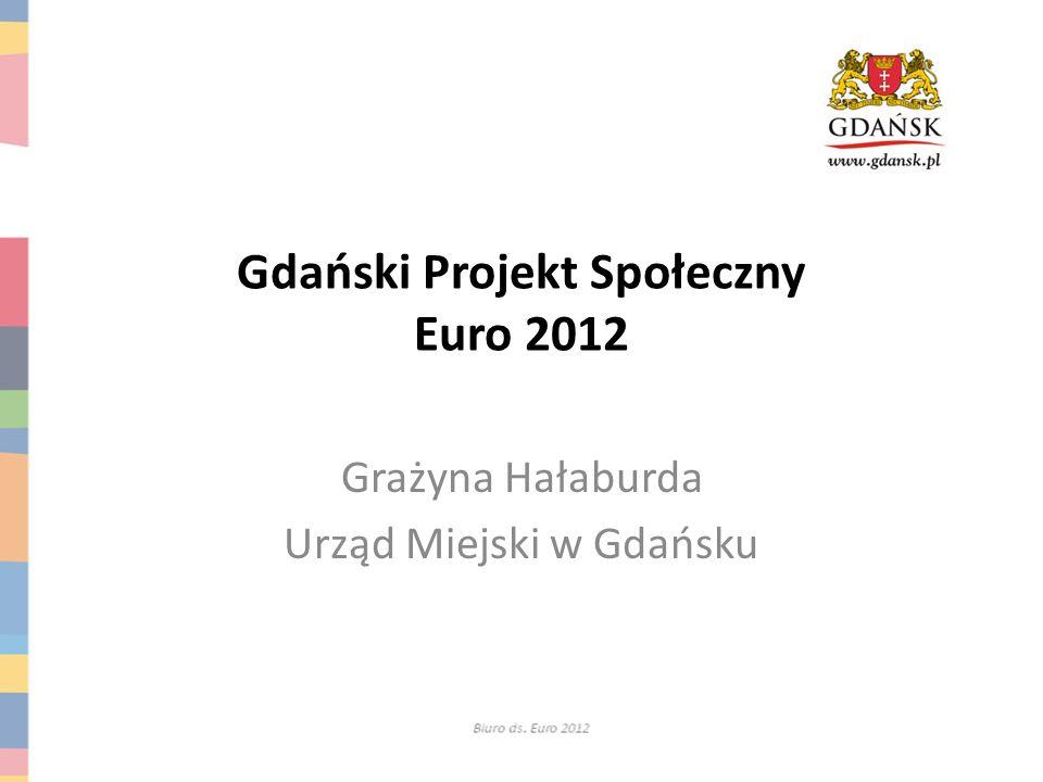 Gdański Projekt Społeczny Euro 2012 Grażyna Hałaburda Urząd Miejski w Gdańsku