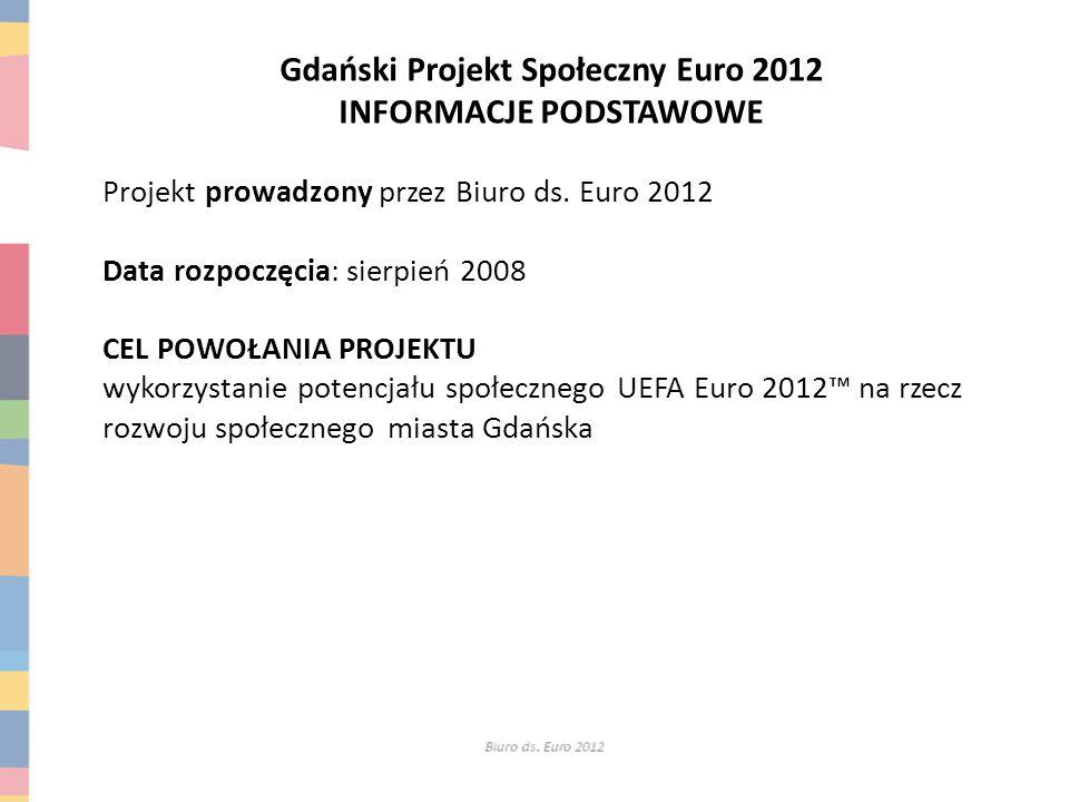 Gdański Projekt Społeczny Euro 2012 INFORMACJE PODSTAWOWE Projekt prowadzony przez Biuro ds. Euro 2012 Data rozpoczęcia: sierpień 2008 CEL POWOŁANIA P