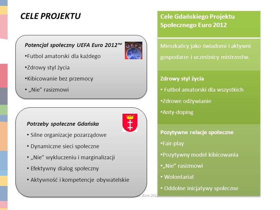 Potencjał społeczny UEFA Euro 2012 Futbol amatorski dla każdego Zdrowy styl życia Kibicowanie bez przemocy Nie rasizmowi Potrzeby społeczne Gdańska Si