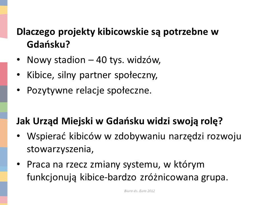 Dlaczego projekty kibicowskie są potrzebne w Gdańsku? Nowy stadion – 40 tys. widzów, Kibice, silny partner społeczny, Pozytywne relacje społeczne. Jak