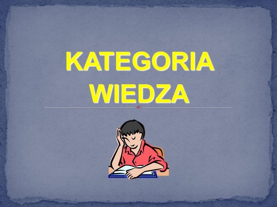 KATEGORIAWIEDZA