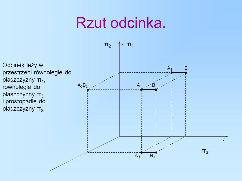 Rzut odcinka. Odcinek leży w przestrzeni równolegle do płaszczyzny π 1, równolegle do płaszczyzny π 3 i prostopadle do płaszczyzny π 2. π1π1 π2π2 B B1
