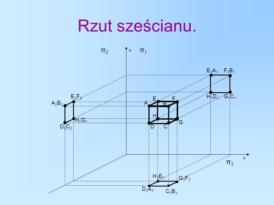 Rzut sześcianu. π1π1 π2π2 π3π3 y x A EF B H DC G E1A1E1A1 F1B1F1B1 H1D1H1D1 G1C1G1C1 H3E3H3E3 G3F3G3F3 D3A3D3A3 C3B3C3B3 E2F2E2F2 A2B2A2B2 D2C2D2C2 H2
