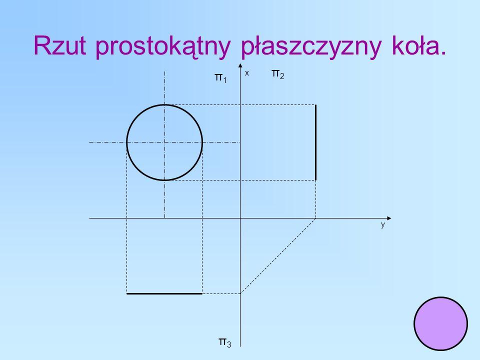 Rzut prostokątny płaszczyzny koła. π1π1 π2π2 π3π3 x y