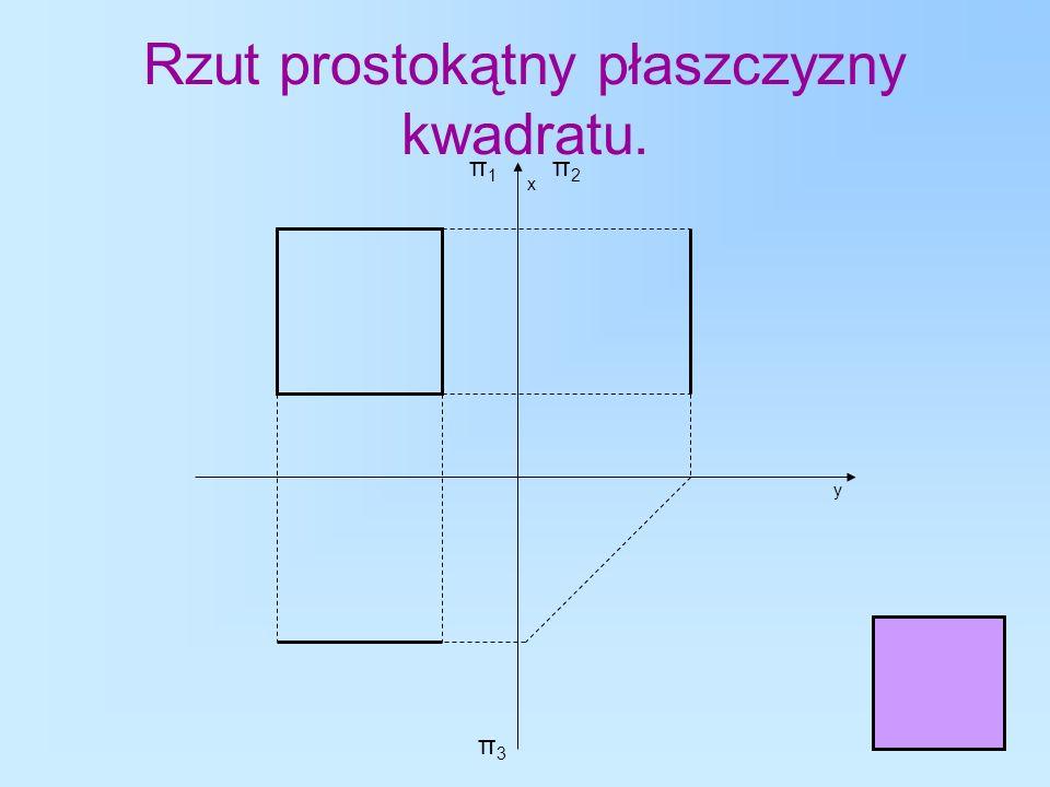Rzut prostokątny płaszczyzny kwadratu. π1π1 π2π2 π3π3 x y