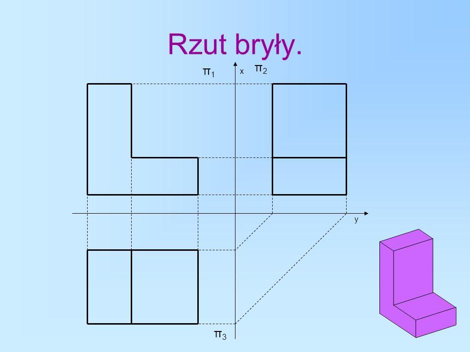 Rzut bryły. π1π1 π2π2 π3π3 x y