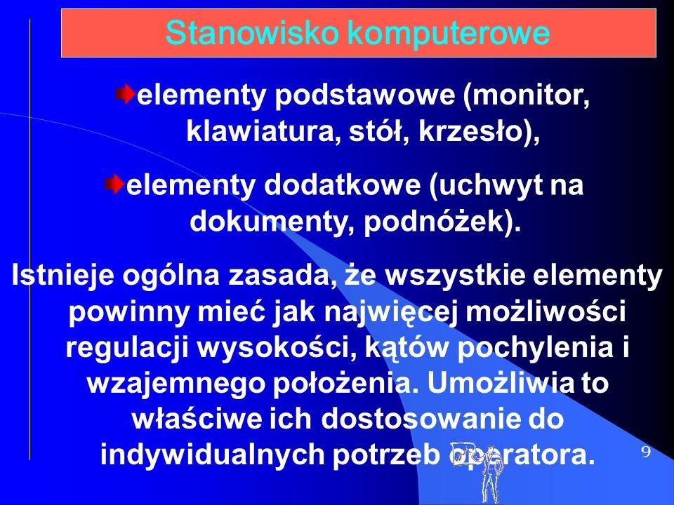 9 Stanowisko komputerowe elementy podstawowe (monitor, klawiatura, stół, krzesło), elementy dodatkowe (uchwyt na dokumenty, podnóżek). Istnieje ogólna