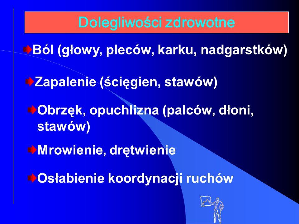 Dolegliwości zdrowotne Ból (głowy, pleców, karku, nadgarstków) Zapalenie (ścięgien, stawów) Obrzęk, opuchlizna (palców, dłoni, stawów) Mrowienie, dręt