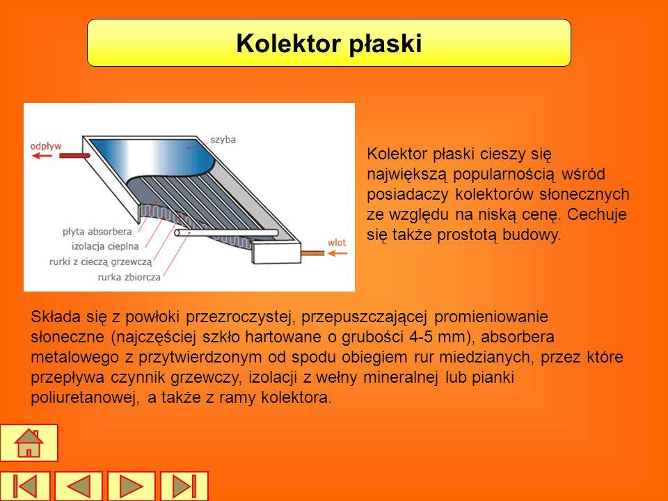 Kolektor płaski Kolektor płaski cieszy się największą popularnością wśród posiadaczy kolektorów słonecznych ze względu na niską cenę. Cechuje się takż
