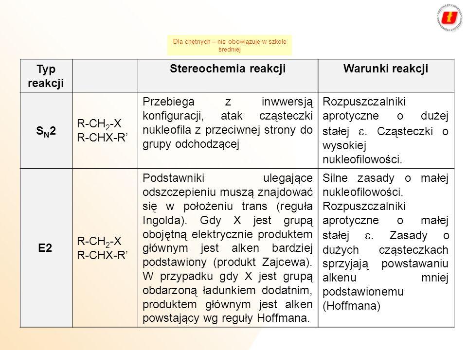 Typ reakcji Stereochemia reakcjiWarunki reakcji SN1SN1 R 3 C-X R-CHX-R Następuje racemizacjaRozpuszczalniki protyczne o dużej (woda, alkohole, kwasy), niska temperatura reakcji.