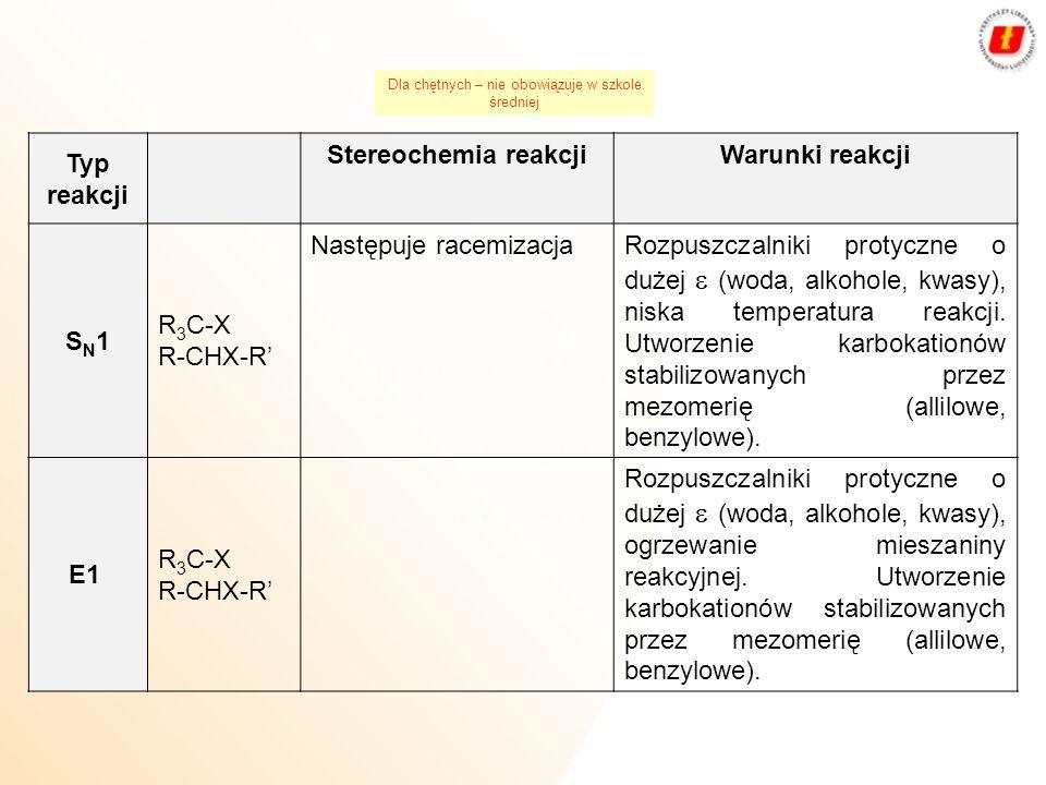 Typ reakcji Stereochemia reakcjiWarunki reakcji SN1SN1 R 3 C-X R-CHX-R Następuje racemizacjaRozpuszczalniki protyczne o dużej (woda, alkohole, kwasy),