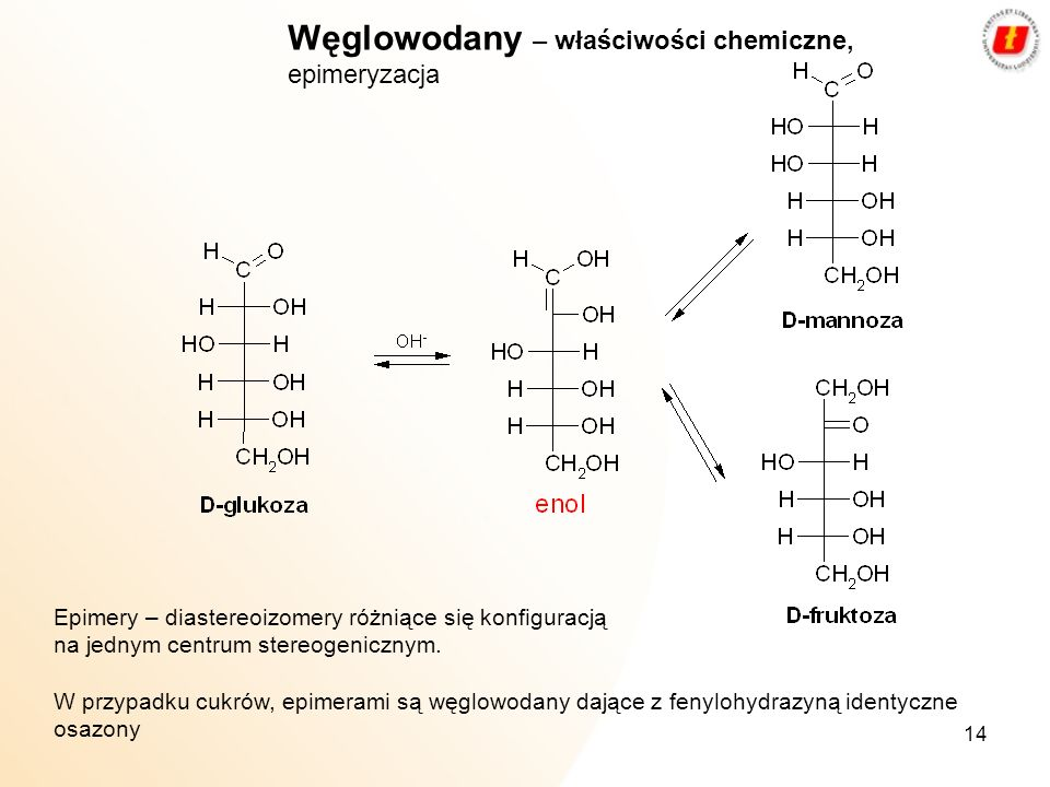 14 Węglowodany – właściwości chemiczne, epimeryzacja Epimery – diastereoizomery różniące się konfiguracją na jednym centrum stereogenicznym. W przypad