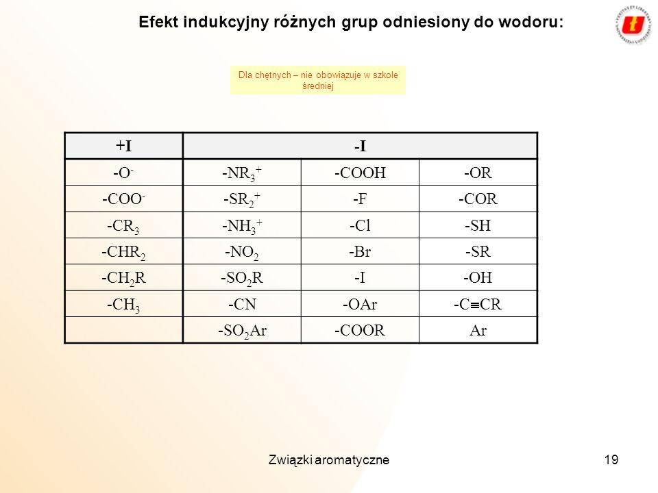 Związki aromatyczne19 Efekt indukcyjny różnych grup odniesiony do wodoru: +I-I -O - -NR 3 + -COOH-OR -COO - -SR 2 + -F-COR -CR 3 -NH 3 + -Cl-SH -CHR 2