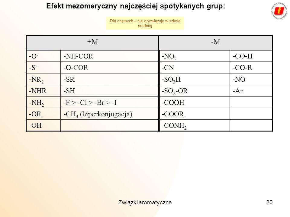 Związki aromatyczne20 Efekt mezomeryczny najczęściej spotykanych grup: +M-M -O - -NH-COR-NO 2 -CO-H -S - -O-COR-CN-CO-R -NR 2 -SR-SO 3 H-NO -NHR-SH-SO