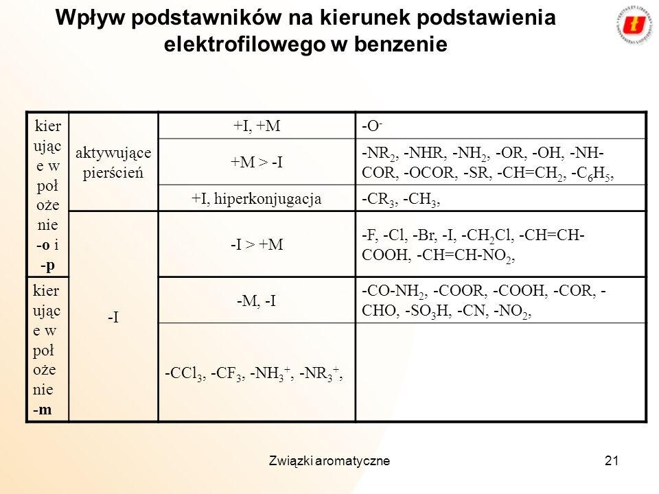 Związki aromatyczne21 Wpływ podstawników na kierunek podstawienia elektrofilowego w benzenie kier ując e w poł oże nie -o i -p aktywujące pierścień +I