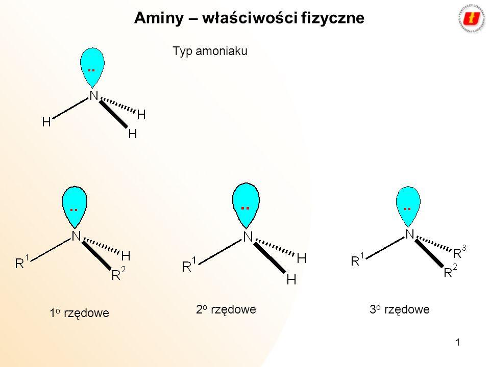 1 Aminy – właściwości fizyczne Typ amoniaku 1 o rzędowe 2 o rzędowe3 o rzędowe